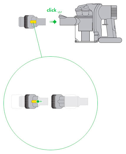 diagram showing how to use the combination tool
